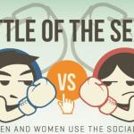 [Infographic] – Men vs. Women vs. The Social Web