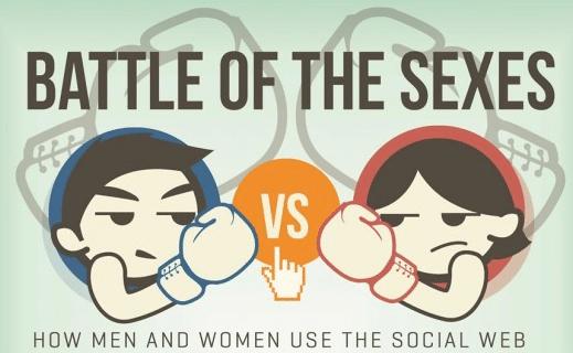 How men and women use social media