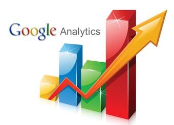 Google Analytics ROI